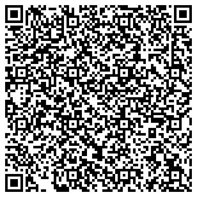 """QR-код с контактной информацией организации ИП Сеть зоомагазинов """"Единорог"""""""