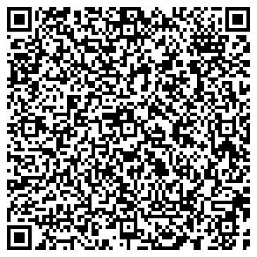 QR-код с контактной информацией организации ИНДУСТРИАЛЬНЫЙ БАНК КБ