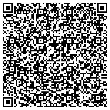 QR-код с контактной информацией организации ИП академия ландшафтного творчества