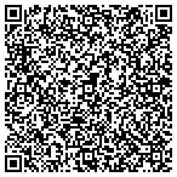 QR-код с контактной информацией организации ИП Гришенков Сергей Васильевич