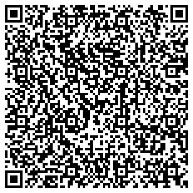 """QR-код с контактной информацией организации ООО """"Патентное агентство """"КИЕВПАТ"""""""