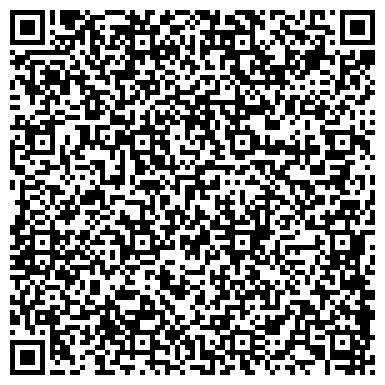 QR-код с контактной информацией организации ООО НЕВА ХОЛДИНГ БЕЗОПАСНОСТИ