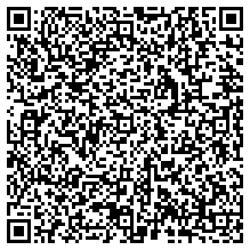 QR-код с контактной информацией организации ООО RV-Automatik