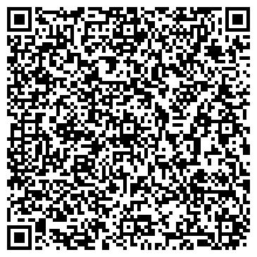 QR-код с контактной информацией организации ЦЕНТР АВТОМАТИЗАЦИИ ИП АЛЕКСАНДР КИМ