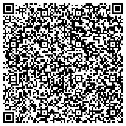 QR-код с контактной информацией организации НОУ ВПО Московский институт государственного управления и права Рязанский филиал