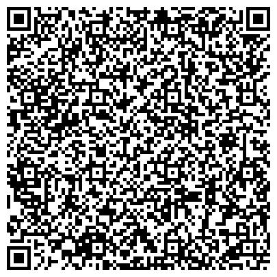 """QR-код с контактной информацией организации ИП Обучающий центр """"Надежды Кононцевой"""""""