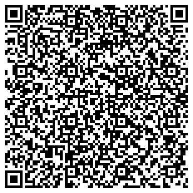 QR-код с контактной информацией организации ГУ РОССИЙСКИЙ ФОНД ФУНДАМЕНТАЛЬНЫХ ИССЛЕДОВАНИЙ