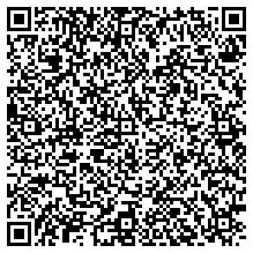 QR-код с контактной информацией организации ИНСТИТУТ ХИМИЧЕСКОЙ ФИЗИКИ РАН