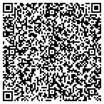QR-код с контактной информацией организации ИНСТИТУТ ЭКОНОМИКИ РАН