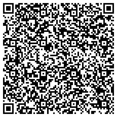 QR-код с контактной информацией организации ИНСТИТУТ ЭНЕРГЕТИЧЕСКИХ ИССЛЕДОВАНИЙ РАН