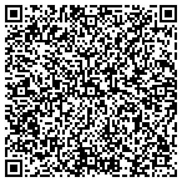 QR-код с контактной информацией организации ГУ НАУЧНЫЙ ЦЕНТР ВОЛОКОННОЙ ОПТИКИ РАН