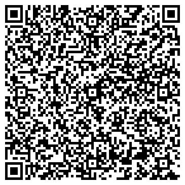 QR-код с контактной информацией организации ИП Петров Николай Терентьевич