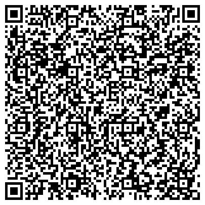 QR-код с контактной информацией организации ОАО НИИ ПО УДОБРЕНИЯМ И ИНСЕКТОФУНГИЦИДАМ ИМ. Я.В. САМОЙЛОВА