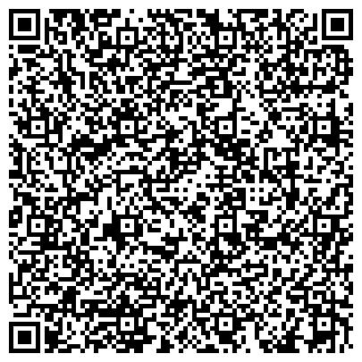 QR-код с контактной информацией организации ФИЗИЧЕСКИЙ ИНСТИТУТ ИМ П.Н. ЛЕБЕДЕВА РАН