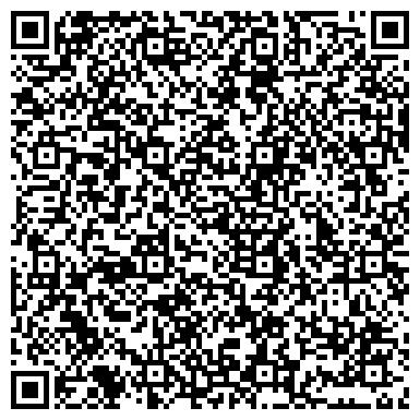 QR-код с контактной информацией организации МЕДИЦИНСКИЙ ЦЕНТР КЛИНИЧЕСКОЙ ИММУНОЛОГИИ