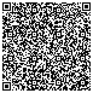 QR-код с контактной информацией организации НАУЧНО-ПРАКТИЧЕСКИЙ ЦЕНТР ДЕТСКОЙ И ПОДРОСТКОВОЙ АНДРОЛОГИИ