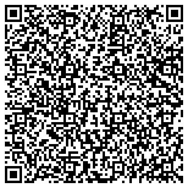 QR-код с контактной информацией организации НАТАТУР, туристическое агентство