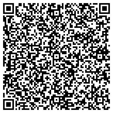QR-код с контактной информацией организации КУПИДОН СВАДЬБА
