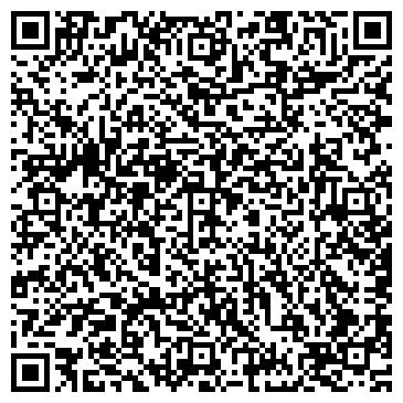 """QR-код с контактной информацией организации """"ZNAKOMSTVAvSOCHI.COM"""""""