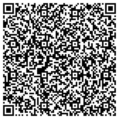 """QR-код с контактной информацией организации """"RadioNET"""" Ремонт электронной бытовой техники"""