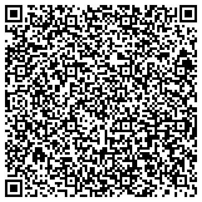 """QR-код с контактной информацией организации Школа живописи и рисунка """"Творим вместе"""""""