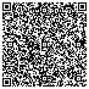 QR-код с контактной информацией организации Арендаремсервис, ООО