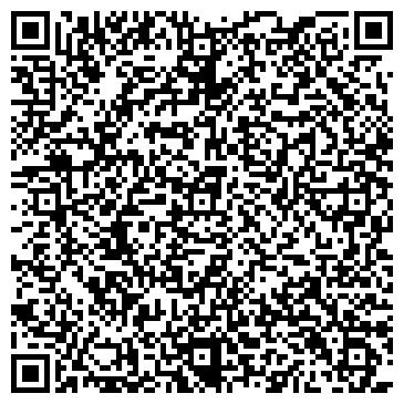 """QR-код с контактной информацией организации ИП Музей """"Багричівська садиба"""""""