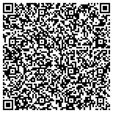 QR-код с контактной информацией организации Порошковая покраска любых изделий из металла