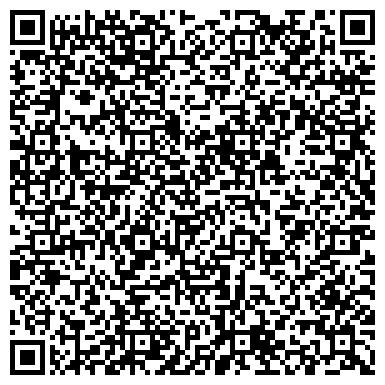 QR-код с контактной информацией организации Школа № 687