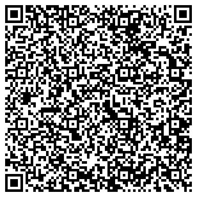 QR-код с контактной информацией организации ИП Компания Гарант-Пласт Кривой Рог