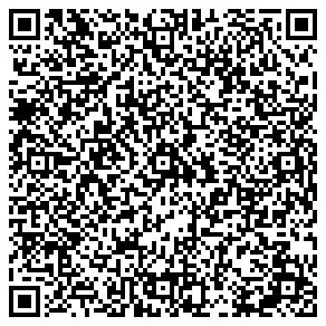 QR-код с контактной информацией организации ЛОТОС, НПП, ООО (ВРЕМЕННО НЕ РАБОТАЕТ)