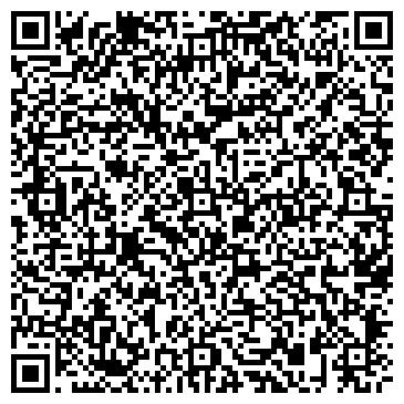 QR-код с контактной информацией организации АВК, МУКАЧЕВСКАЯ КОНДИТЕРСКАЯ ФАБРИКА, ОАО