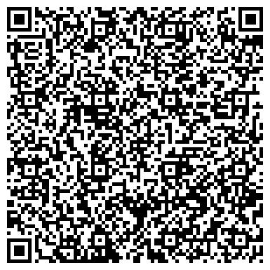 QR-код с контактной информацией организации НЕЖИНСКИЕ ЛАБОРАТОРИИ СКАНИРУЮЩИХ УСТРОЙСТВ, ООО
