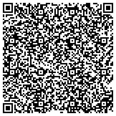 QR-код с контактной информацией организации НИКОЛАЕВСКИЙ ЗАВОД СМАЗОЧНОГО И ФИЛЬТРУЮЩЕГО ОБОРУДОВАНИЯ, ОАО