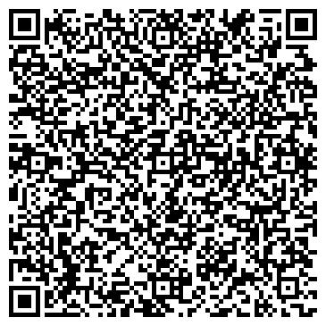 QR-код с контактной информацией организации ИМЭКСБАНК, АКБ, НИКОЛАЕВСКИЙ ФИЛИАЛ