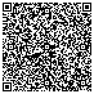 QR-код с контактной информацией организации ЮНЕКС, АКБ, НИКОЛАЕВСКИЙ ФИЛИАЛ
