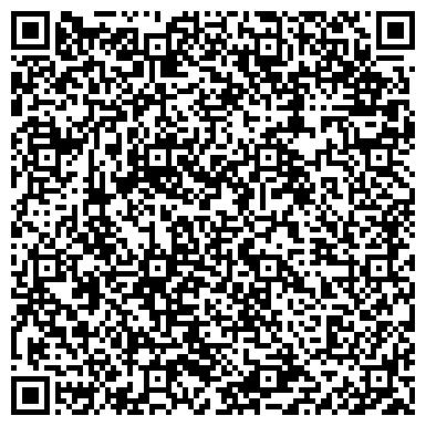 QR-код с контактной информацией организации ЛОСИНЫЙ ОСТРОВ, ШКОЛА № 368