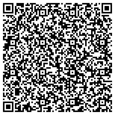 QR-код с контактной информацией организации НОВОКАХОВСКИЕ ЭЛЕКТРОМАШИНОСТРОИТЕЛЬНЫЕ ЗАВОДЫ, ТД, ООО