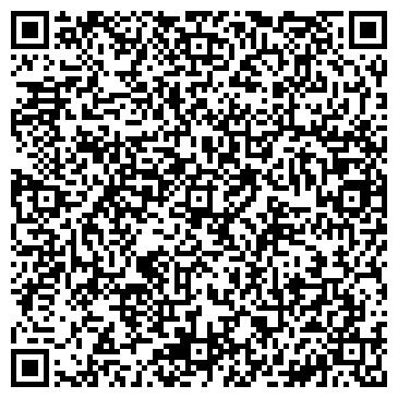 QR-код с контактной информацией организации НОВОВОРОНЦОВСКАЯ ПИЩЕВКУСОВАЯ ФАБРИКА, ОАО