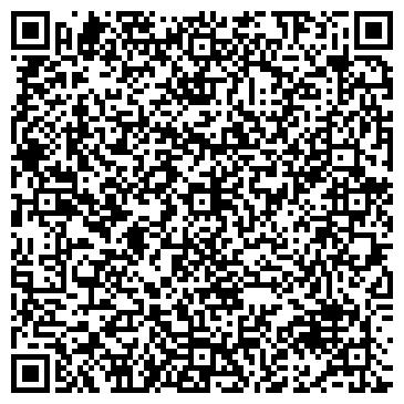 QR-код с контактной информацией организации НОВОМОСКОВСКИЙ ЛЕСХОЗ, ГП