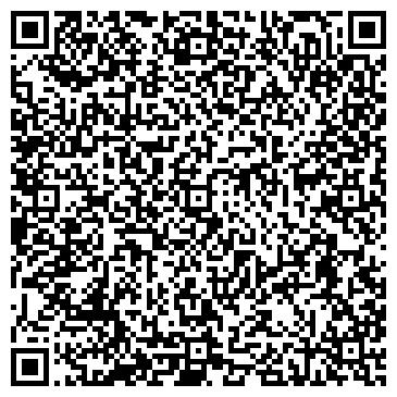 QR-код с контактной информацией организации НОВОСЕЛИЦКАЯ ПИЩЕВКУСОВАЯ ФАБРИКА, ОАО