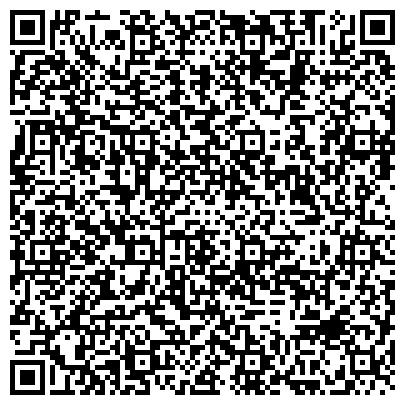 QR-код с контактной информацией организации ЛАБОРАТОРИЯ ЛАЗЕРНОЙ ОФТАЛЬМО-МИКРОХИРУРГИИ ПРИ КЛИНИКЕ ИМ. ФИЛАТОВА