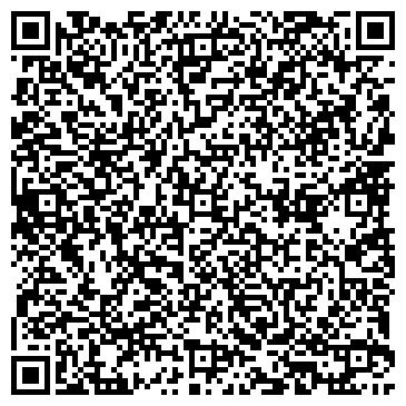 """QR-код с контактной информацией организации ИП """"Photoopen.ru"""""""