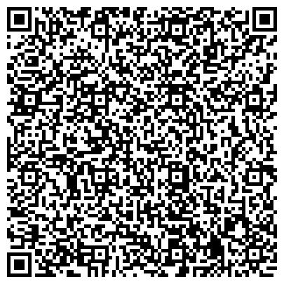 """QR-код с контактной информацией организации Адвокатское бюро """"Недвижимость и Предпринимательство"""""""