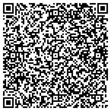 QR-код с контактной информацией организации ИП ВЯТКА-СТРОЙЛЕС