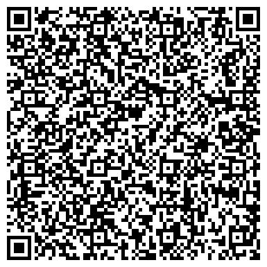 QR-код с контактной информацией организации ПРЕОБРАЖЕНСКАЯ МЕЖРАЙОННАЯ ПРОКУРАТУРА