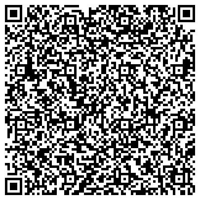 """QR-код с контактной информацией организации Лингвистическое агентство """"Лола"""""""