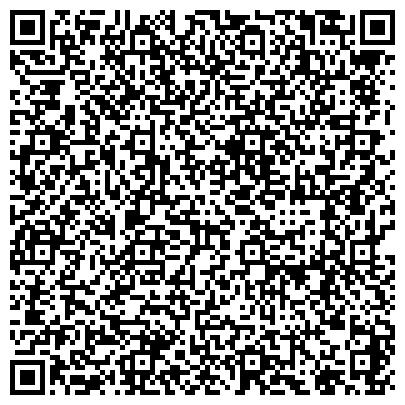 QR-код с контактной информацией организации ООО Интернет-магазин электронных сигарет Папироса