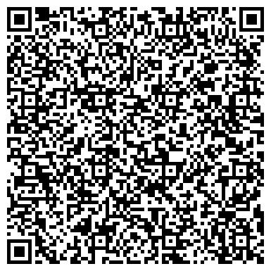 """QR-код с контактной информацией организации ИП Торгово - строительная фирма """"Робинзон"""""""