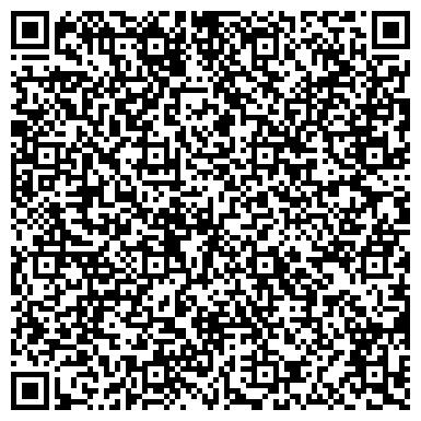 """QR-код с контактной информацией организации Оптовый интернет-магазин """"Все Плавки"""", ИП Сотникова Жанна"""